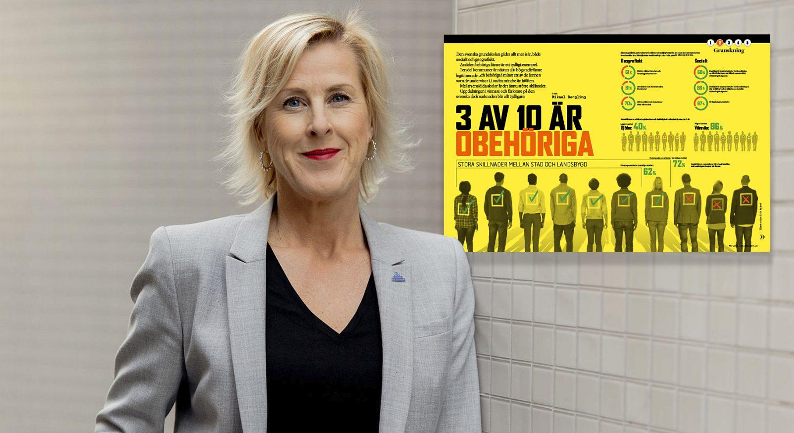 Åsa Fahlen granskning